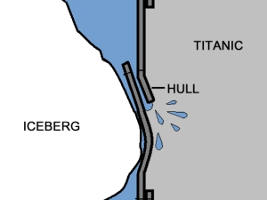 Saving The Titanic website with movie
