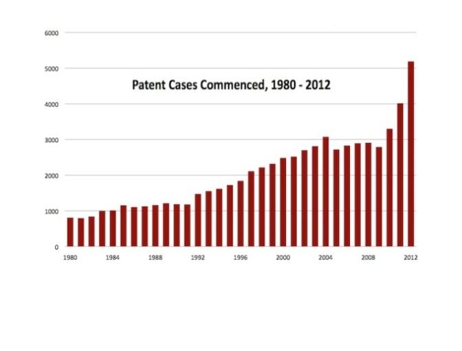 Microsoft, Apple et al as patent trolls