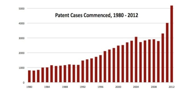Microsoft, Apple et al as patent trolls