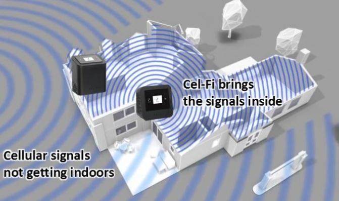 Cel-Fi LTE signal booster